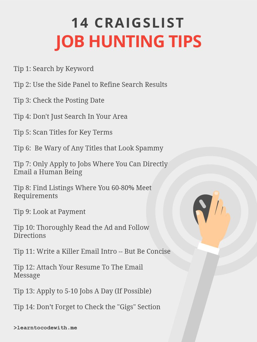 prepare your resume or portfolio job search and interview skills proper address format for cover letter - Sample Resume Job Hunting