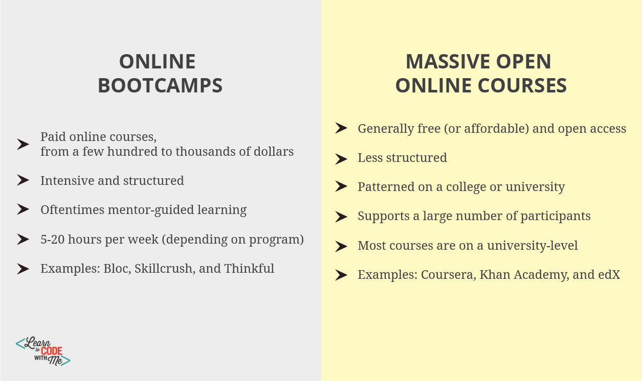 moocs vs bootcamps