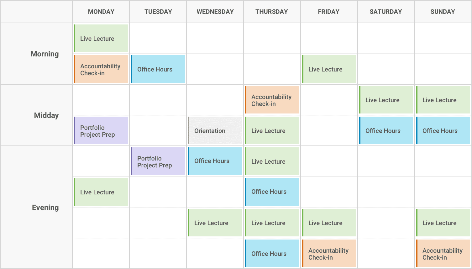A look at an average week of lectures and check-ins with Flatiron School's online education team.